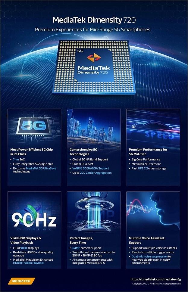 Новый чипсет MediaTek Dimensity 720 - основные параметры