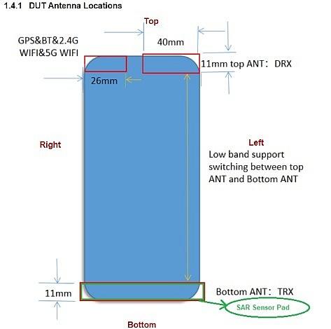 Redmi 9, расположение антенн