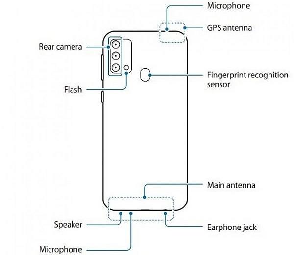 Samsung Galaxy F41 - задняя панель